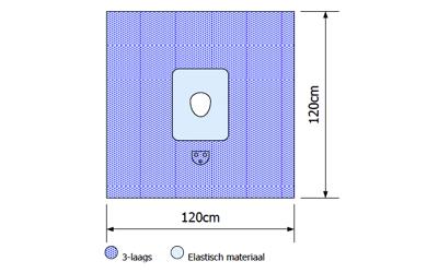 Euroguard gezichtslaken 120x120cm met opening 13x15,5cm per 50st.