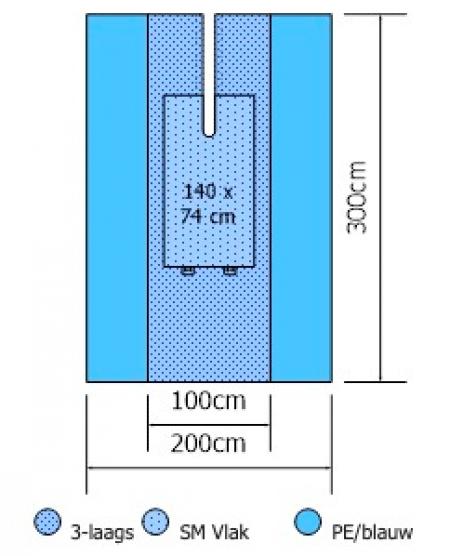 Euroguard 3-laags splitlaken 300x200 met split 100x10cm per 10st.