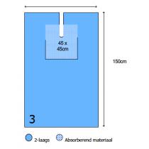Euroguard splitlaken 6cm klein splitlaken 100x150cm